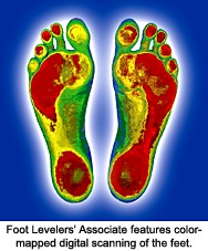 Foot Levelers - Copyright – Stock Photo / Register Mark
